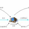体检信息管理系统